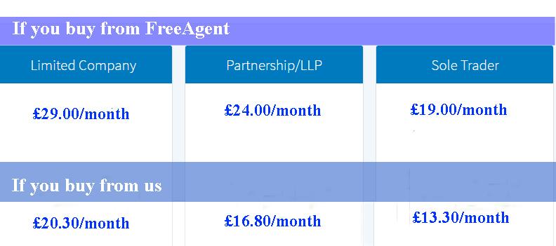 freeagent-price